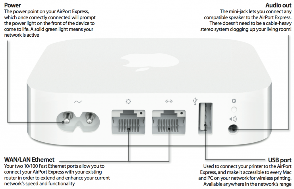 3 Power Packed Apple Network Routers For Individual Needs
